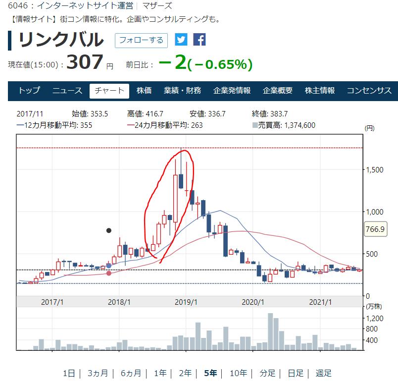 f:id:umimizukonoha:20210815013521p:plain