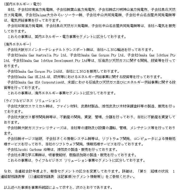 f:id:umimizukonoha:20210815225859p:plain