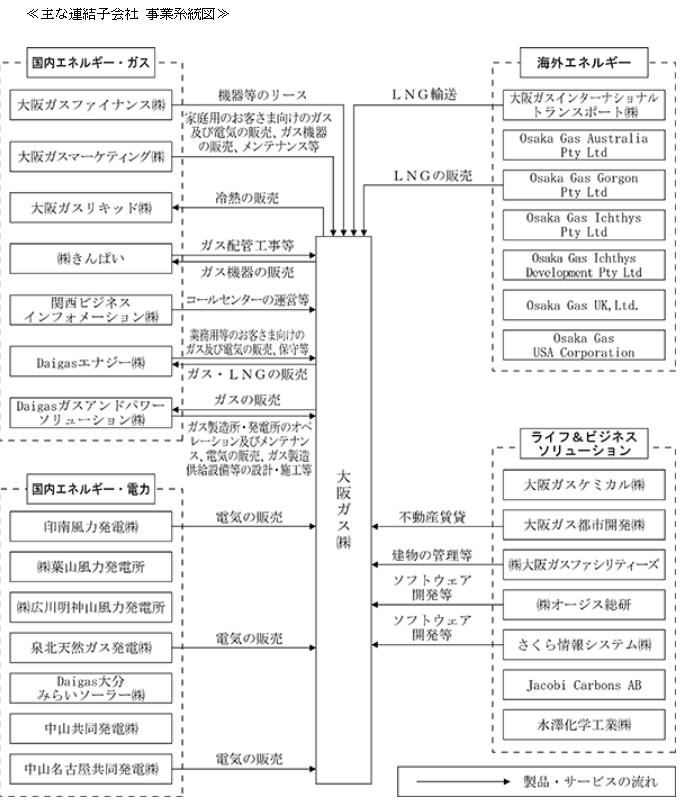 f:id:umimizukonoha:20210815230013p:plain