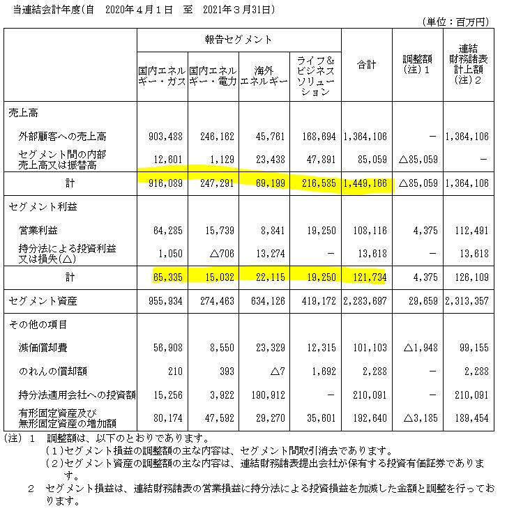 f:id:umimizukonoha:20210815233039p:plain