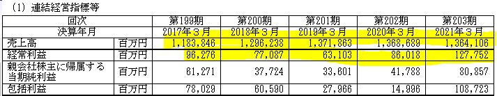 f:id:umimizukonoha:20210817212851p:plain