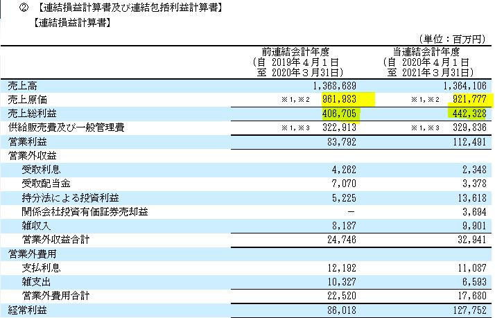 f:id:umimizukonoha:20210817223932p:plain