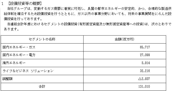 f:id:umimizukonoha:20210819002752p:plain
