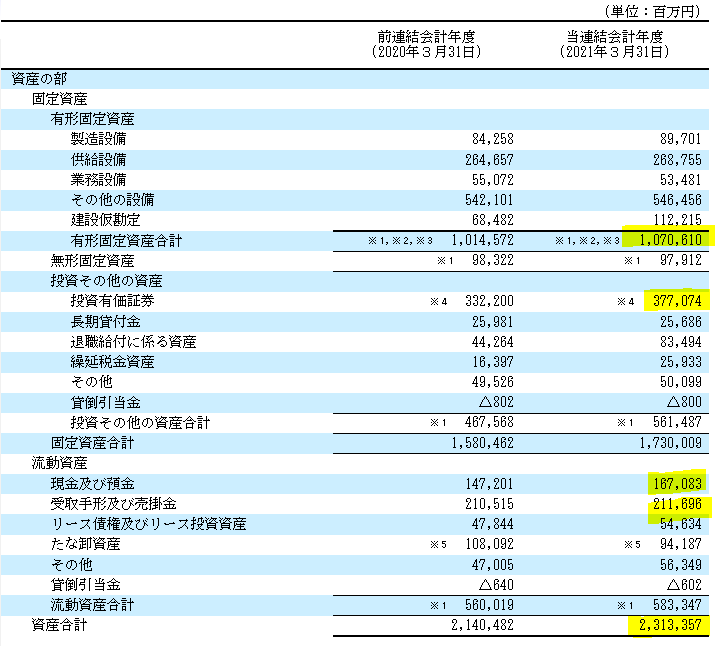 f:id:umimizukonoha:20210819005636p:plain