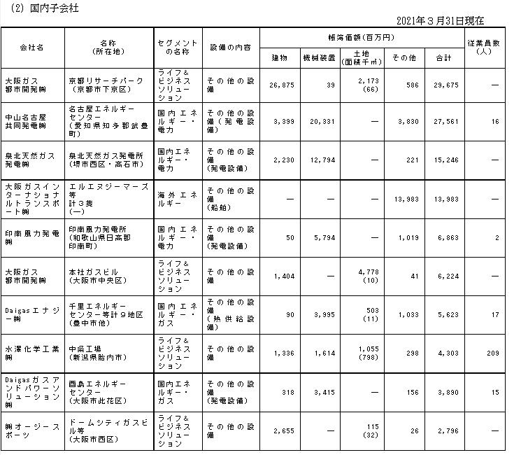 f:id:umimizukonoha:20210819010519p:plain