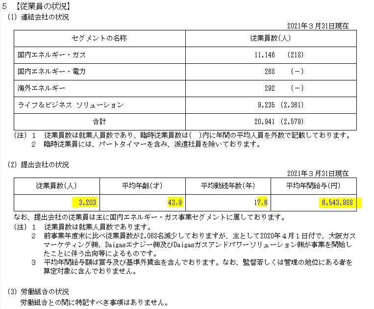 f:id:umimizukonoha:20210819015348p:plain