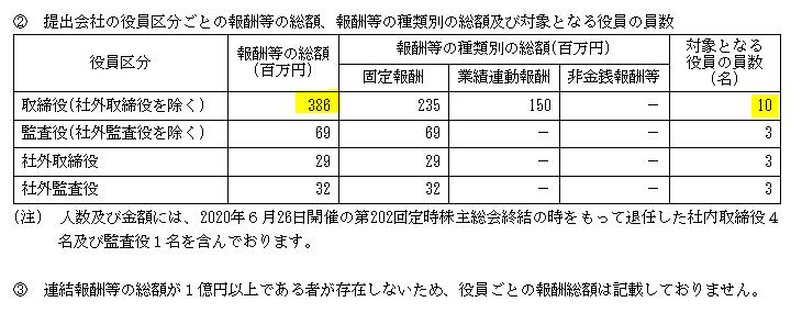 f:id:umimizukonoha:20210819015618p:plain