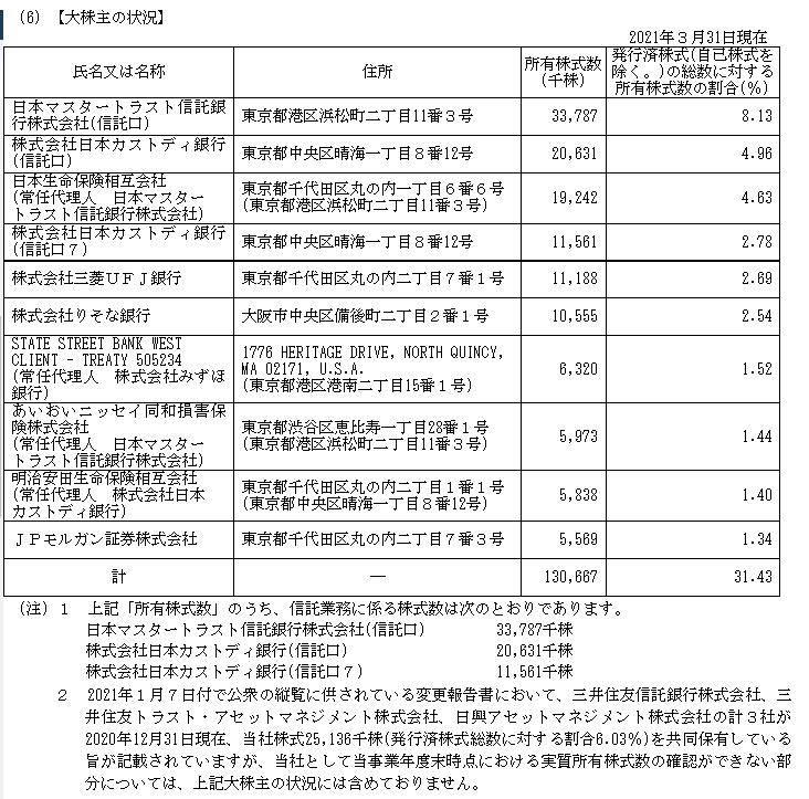 f:id:umimizukonoha:20210819020004p:plain