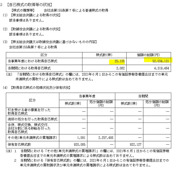 f:id:umimizukonoha:20210819020822p:plain