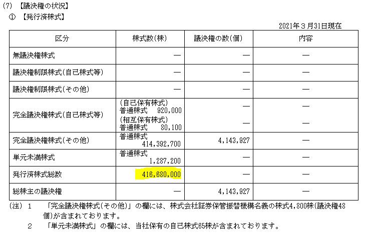 f:id:umimizukonoha:20210819021000p:plain