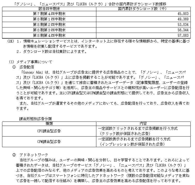 f:id:umimizukonoha:20210820231106p:plain
