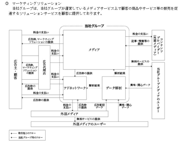 f:id:umimizukonoha:20210820231133p:plain