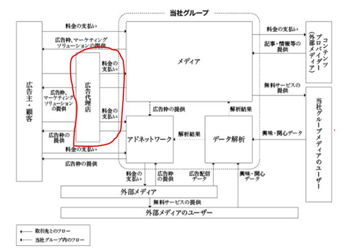 f:id:umimizukonoha:20210825000403p:plain
