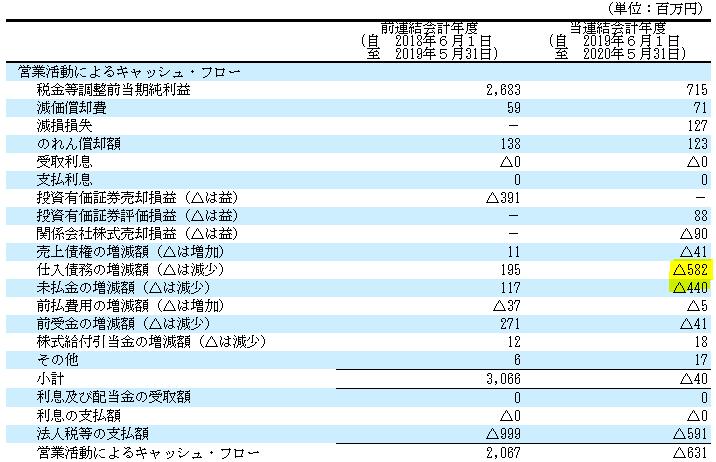 f:id:umimizukonoha:20210826224345p:plain