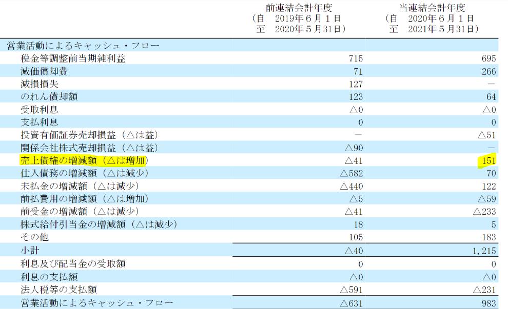 f:id:umimizukonoha:20210826225317p:plain
