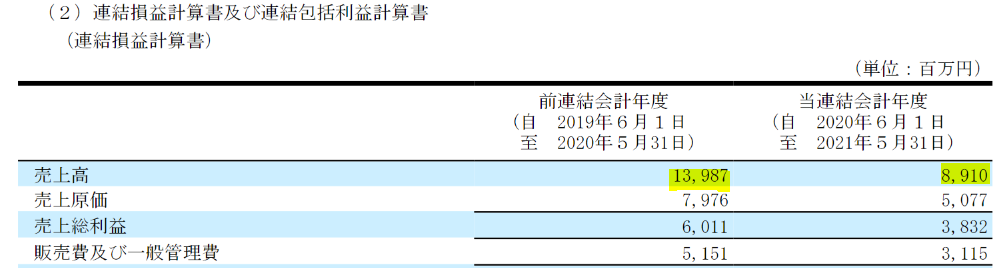 f:id:umimizukonoha:20210826225517p:plain