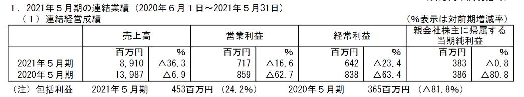 f:id:umimizukonoha:20210826231037p:plain