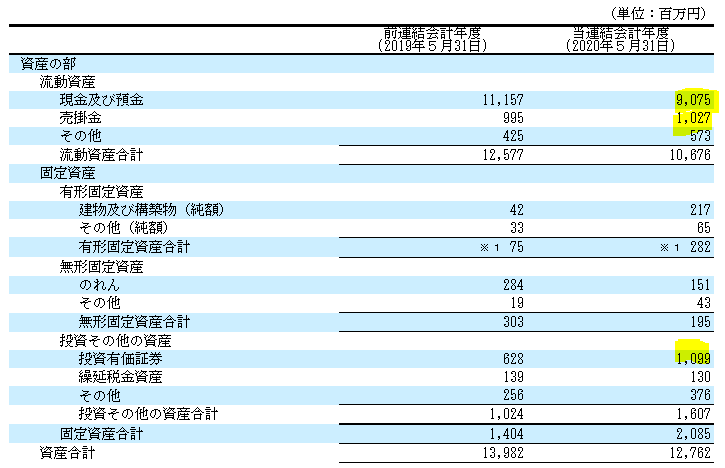 f:id:umimizukonoha:20210826234028p:plain