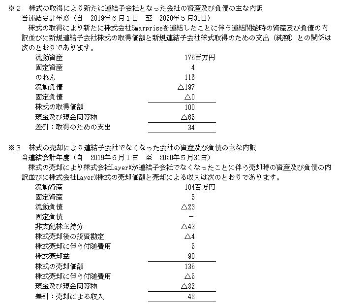 f:id:umimizukonoha:20210827000511p:plain