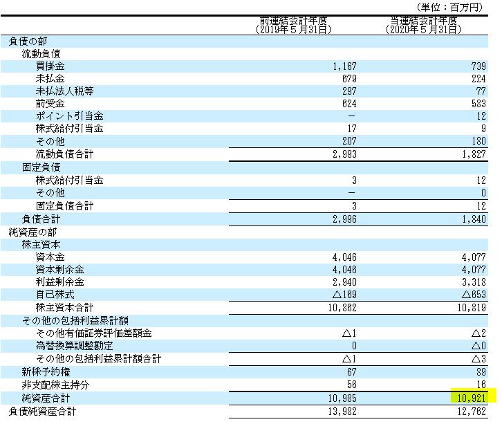f:id:umimizukonoha:20210827001637p:plain