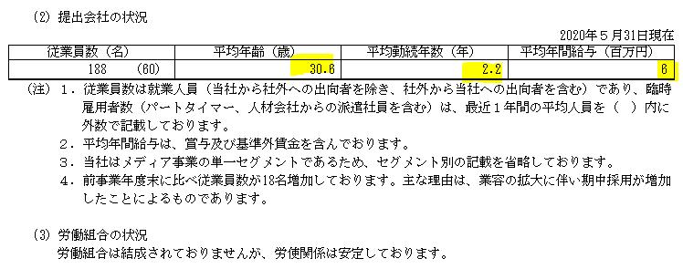 f:id:umimizukonoha:20210827001945p:plain
