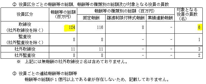 f:id:umimizukonoha:20210827003251p:plain