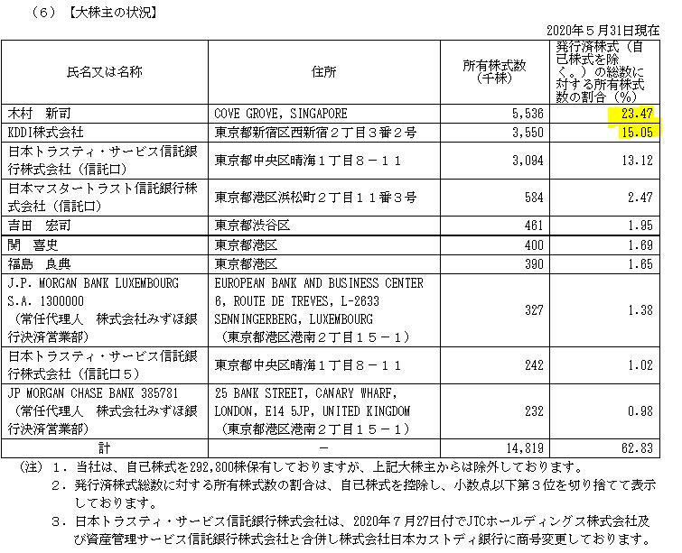 f:id:umimizukonoha:20210827003503p:plain