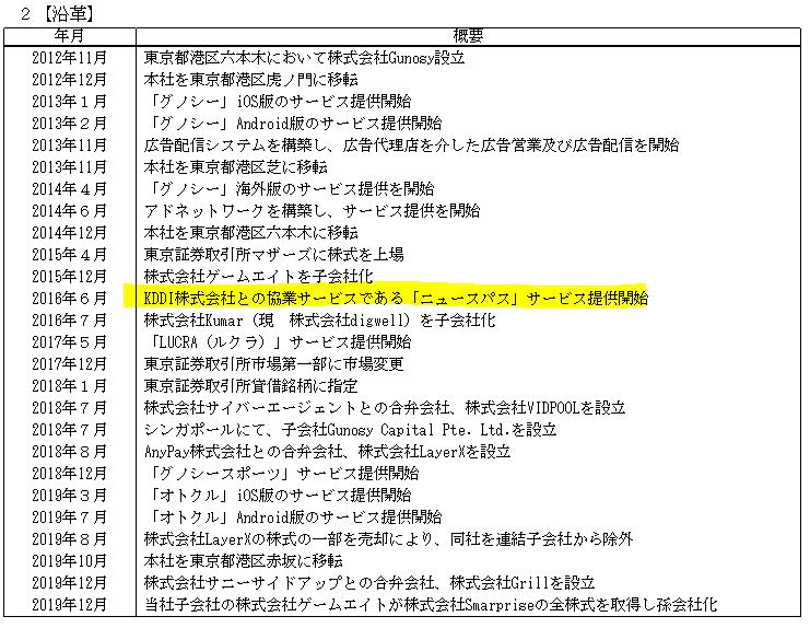 f:id:umimizukonoha:20210827003827p:plain