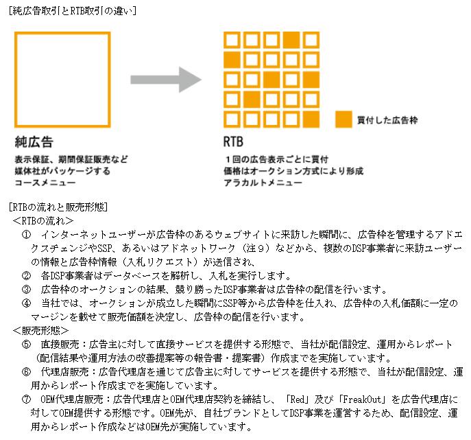 f:id:umimizukonoha:20210903001606p:plain
