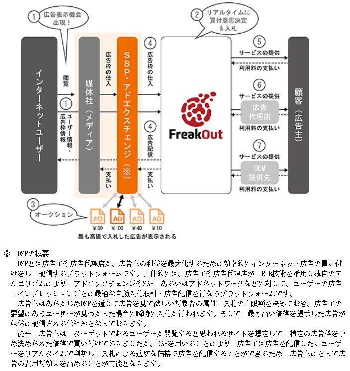 f:id:umimizukonoha:20210903001659p:plain