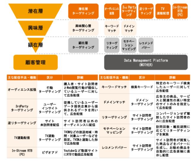 f:id:umimizukonoha:20210903001756p:plain
