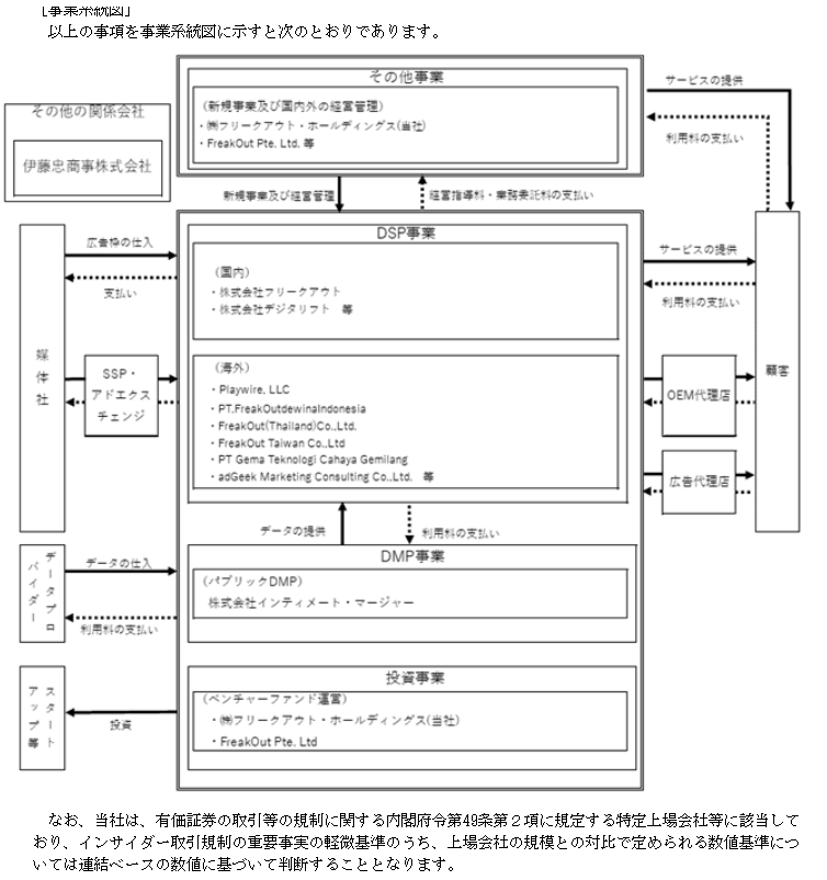 f:id:umimizukonoha:20210903001922p:plain