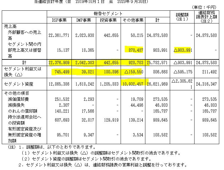 f:id:umimizukonoha:20210904011310p:plain