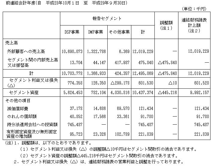 f:id:umimizukonoha:20210904013649p:plain