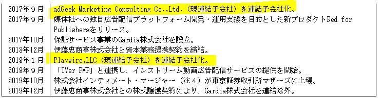 f:id:umimizukonoha:20210904015631p:plain