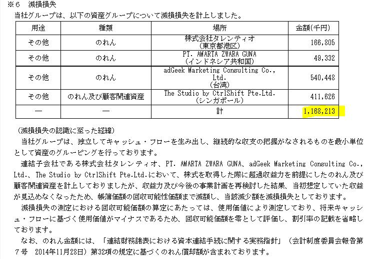f:id:umimizukonoha:20210904021803p:plain
