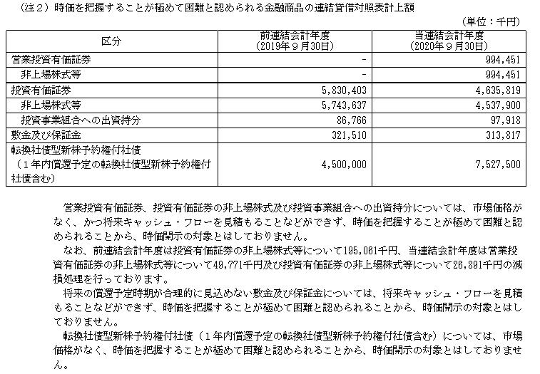 f:id:umimizukonoha:20210904142020p:plain