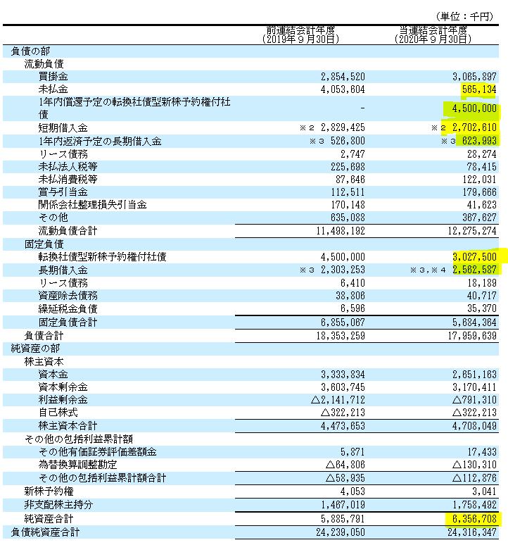 f:id:umimizukonoha:20210904142702p:plain