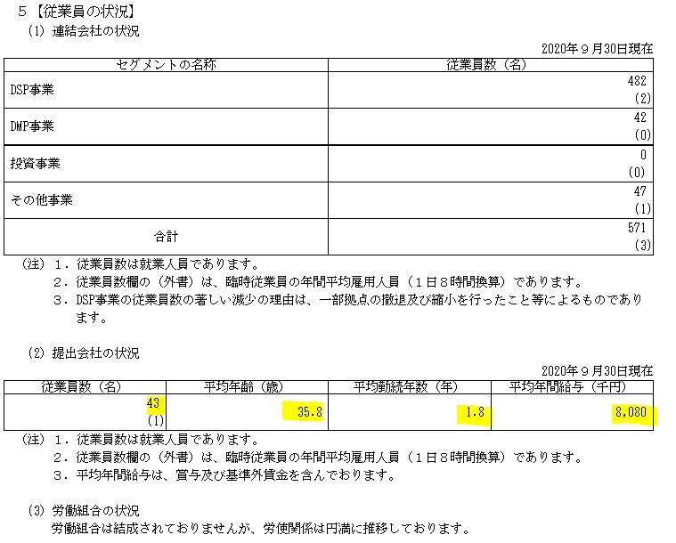 f:id:umimizukonoha:20210904144024p:plain