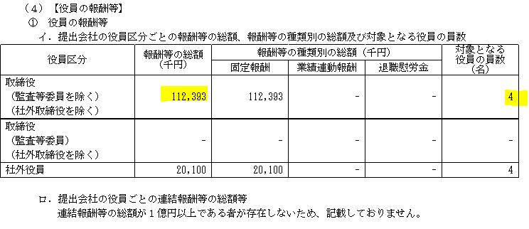 f:id:umimizukonoha:20210904144221p:plain
