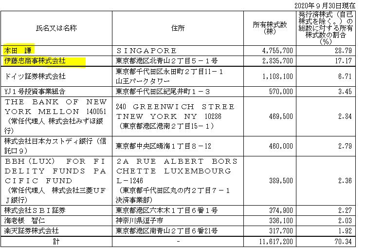 f:id:umimizukonoha:20210904144655p:plain