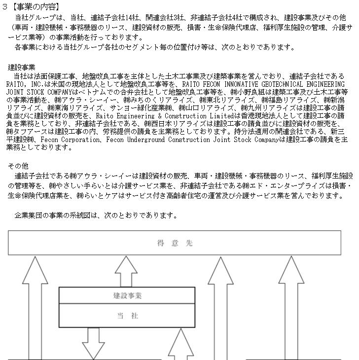 f:id:umimizukonoha:20210907211132p:plain