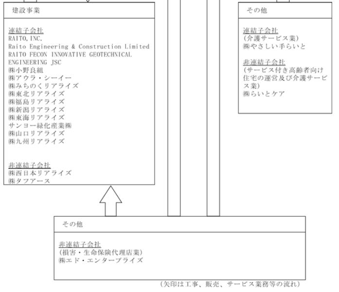 f:id:umimizukonoha:20210907211211p:plain