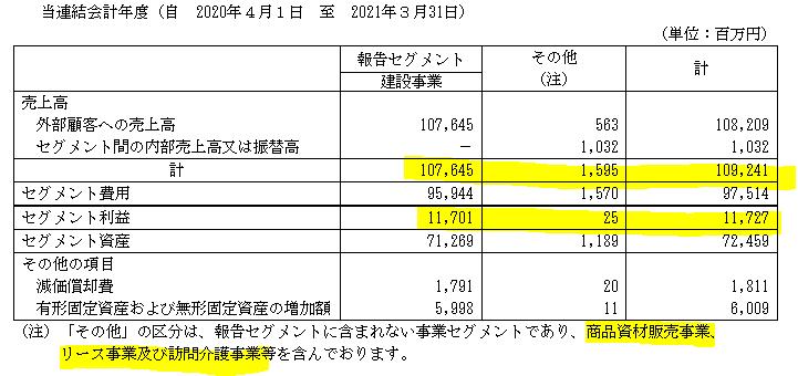 f:id:umimizukonoha:20210907223521p:plain