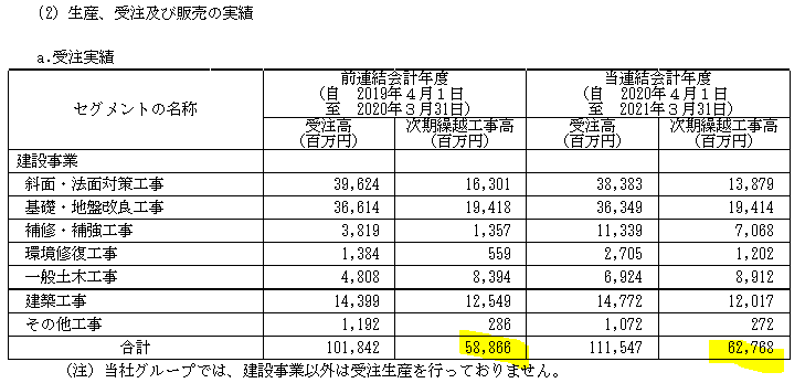 f:id:umimizukonoha:20210907230318p:plain