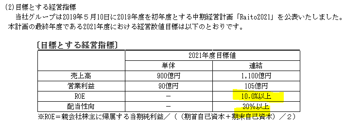 f:id:umimizukonoha:20210907231523p:plain