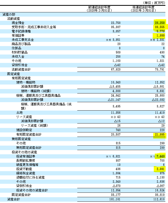 f:id:umimizukonoha:20210909033015p:plain