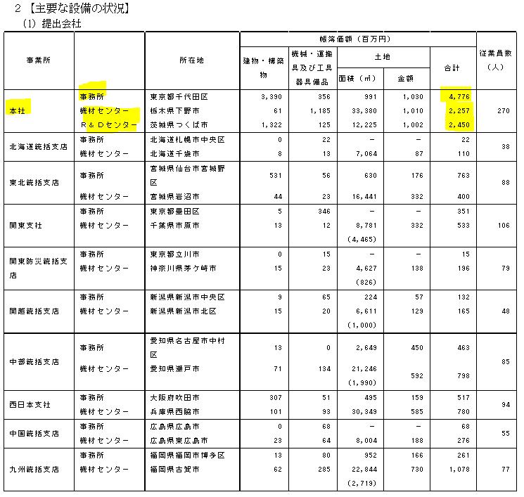 f:id:umimizukonoha:20210909040119p:plain