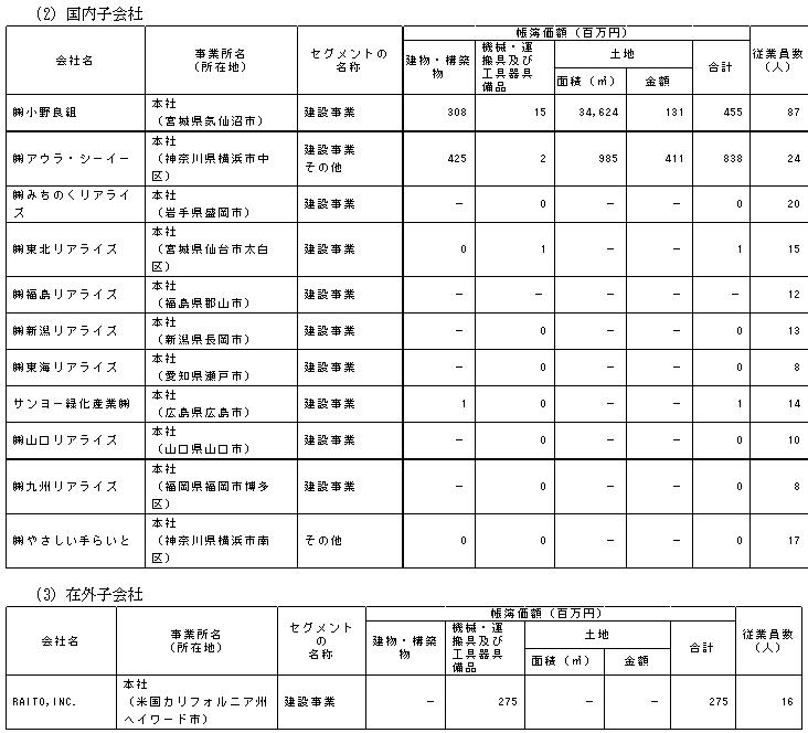 f:id:umimizukonoha:20210909040201p:plain
