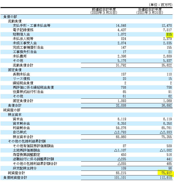 f:id:umimizukonoha:20210909042522p:plain